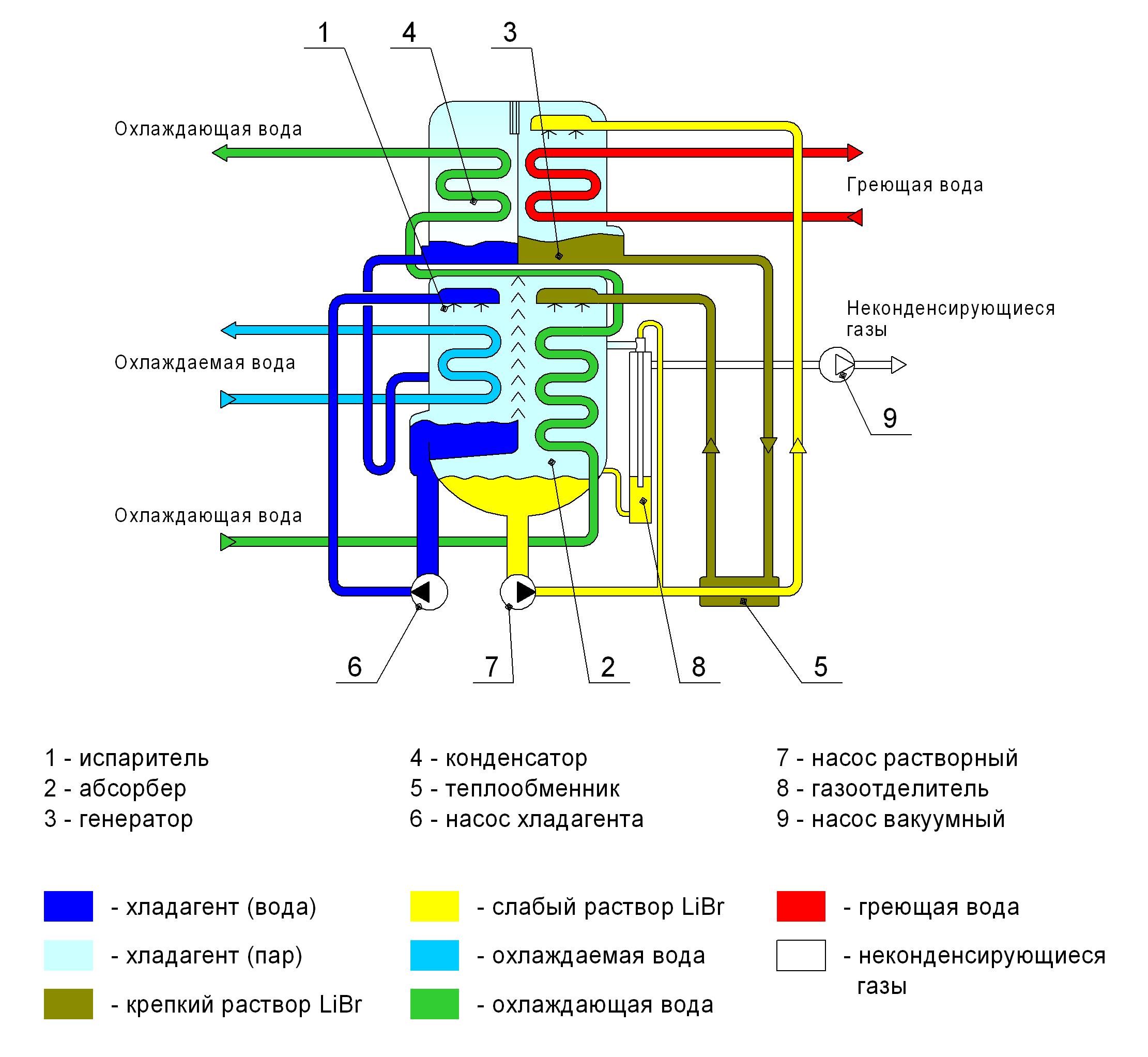 Электрическая схема абсорбционного холодильника4