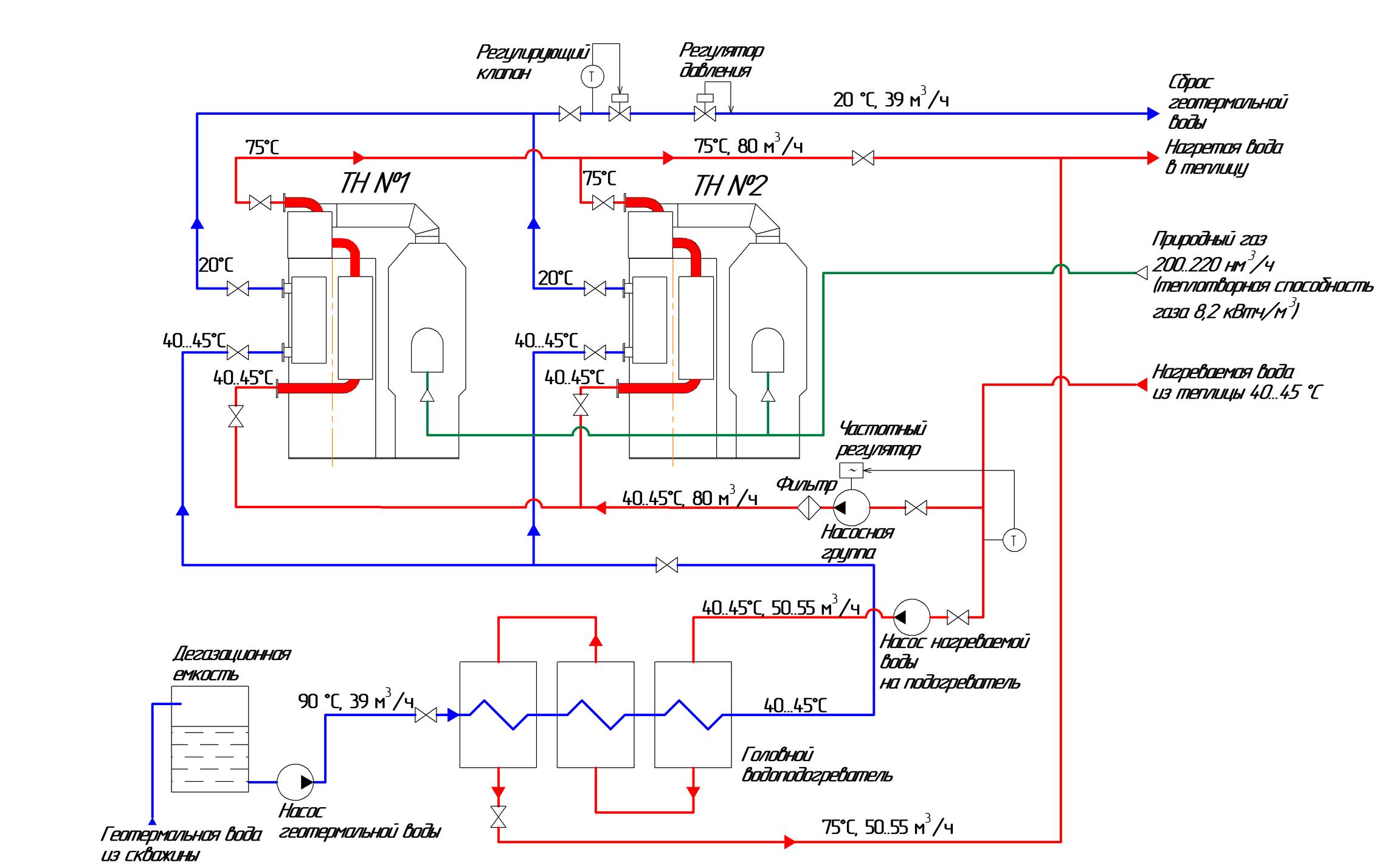 Принципиальная схема теплового насоса фото 495